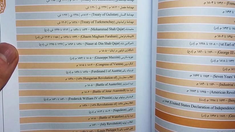 نقشۀ تاریخ چهارهزار سال تاریخ ایران و جهان